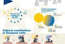 Logos e Iconos / Logos e Iconos de la UE