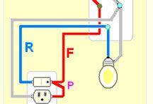 Electricidad diagramas