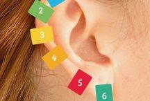 Significado orelhas