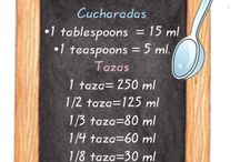 tablas y cantidades