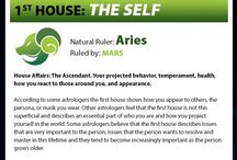 12 Houses of Astrology