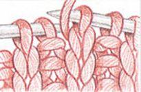 pletenie