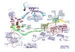 site web cartographié