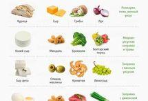 Список рецептів