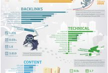Infographics / Infographics. That's all. Just infographics.