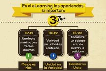 - eLearning / by S Houser