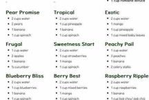 Recipes for healthy juices