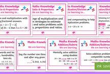 Maths/Numeracy (Year 7-8)