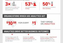 BI, DWH, IM, Analytics & Big Data