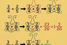 fraccionesAlgebraMatematicas