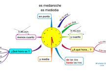 Cartes mentales en espagnol