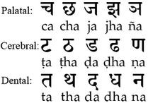 Language and Sahitya