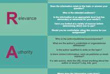 information Literacy Board