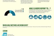 Infografias / Infografias interesantes sobre todo tipo de tematicas