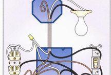Electrical 110v