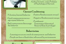 Teorier om lärande