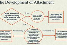 emotional intelligence / activities