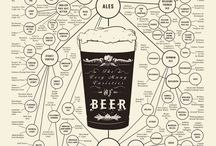 Beer / by Delionel Ruffin
