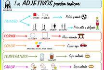 Identificar Adjetivos. / Adjetivos: cómo identificarlos