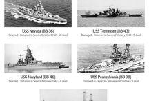 Военная история, техника