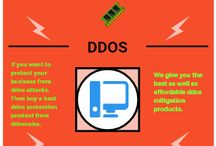Infographic of best ddos protection