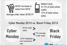 Infographics / Fik Stores infographics