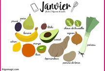 En janvier... / Pour commencer l'année en beauté... et en légumes de saison !