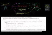 Khan Academy / by IntelRev .tv