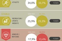 Facebook en infographies