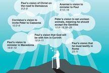 Bible Information