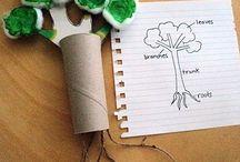 Ideas for Elementary Ed
