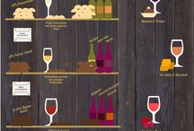 Chocolate and Wine / The best combination ever
