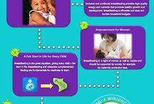 Women's Health & Healthcare / Women's Health & Healthcare