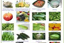 Diabetic Diet / Diabetic diet & reversing diabetes
