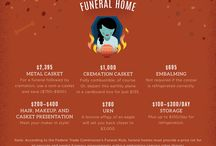 The Secret Cost of...Infographics / These infographics break down some surprising, hidden costs in some of life's watershed moments.
