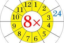 Таблица умножения / Запоминаем таблицу умножения