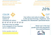infographics / Diamonds tips by Antwerpdiamonds.direct