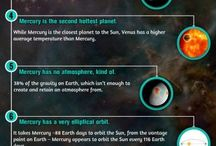 Our solar system for years 4-6 / Resources for learning about our solar system