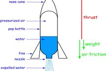 ❤️Water Powered Rockets❤️