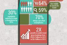 Asean Travel Infographics