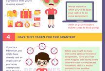 Infographics - Visual Best