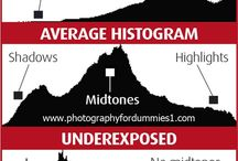 Photography histograms