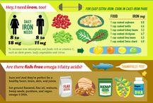 Vegan rules
