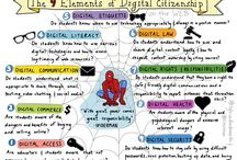 Digital Literacy & Social Learning Networks for Professional Learning