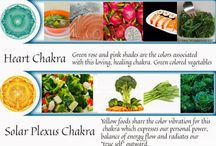 CHAKRAS Food