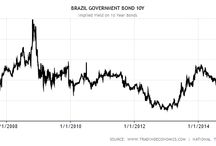 Broken BRICs – Can Brazil and Russia rebound? / The economies of Brazil and Russia will contract in 2015 Their divergence from China and India is structural Economic reform is needed to stimulate long term growth Stocks and bonds will continue to benefit from currency depreciation   www.inthelongrun.co.uk