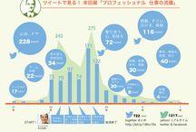 Japanese Nonprofit Infographics / 日本の非営利組織・社会起業(企業)をテーマにした「インフォグラフィック」コレクション。
