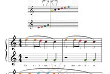Step 3 - Double musical staff. Treble clef. / Sheet music colored notes for piano in double musical staff. Treble clef only.