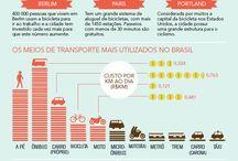 Bike #ciclootimismo