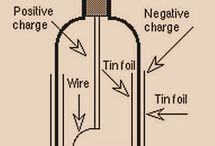 energy electric